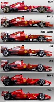 f1 cars history f1 2007 2013 the most successful team in f1