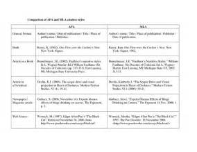 mla citation template mla citation template comparison of apa and mla citation