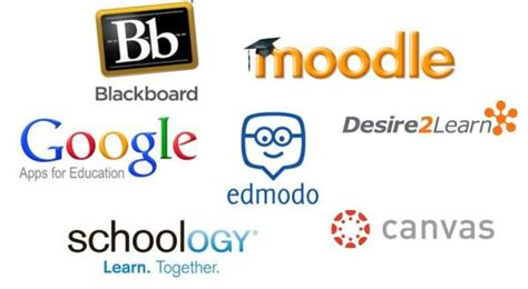 edmodo vs canvas lms showdown which is the best fit edtechtoolkit