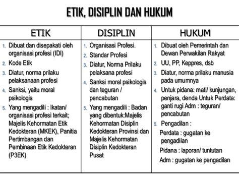 penegakan disiplin kedokteran oleh mkdki contoh kasus