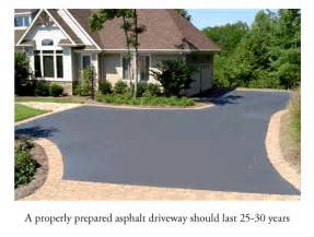 Cost To Pave Backyard Top 10 Concrete Contractors Amp Paving Companies In San