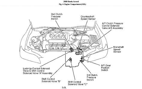 2000 honda accord 2nd clutch pressure switch location
