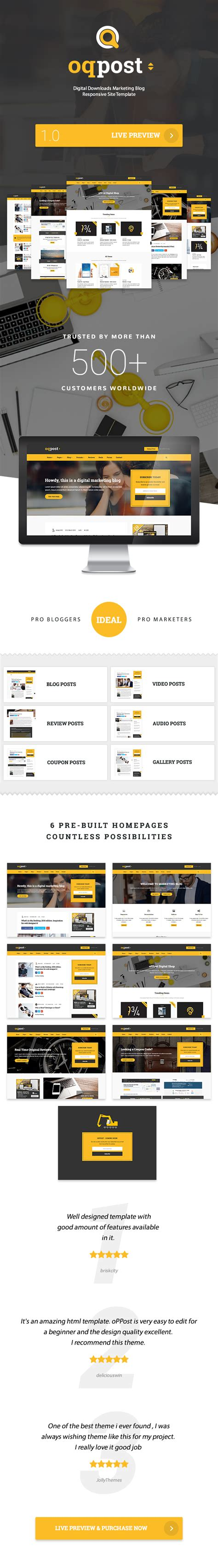 theme blog nulled oppost digital downloads marketing blog responsive