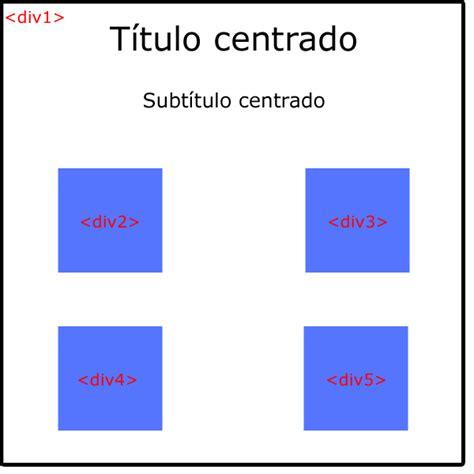posicionar imagenes html html centrar grupo de divs en css stack overflow en