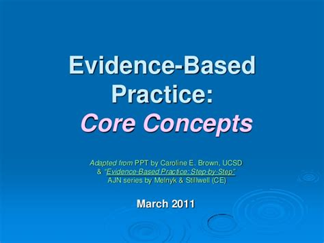 evidence of practice playbook for powered professional learning books evidence based practice concepts