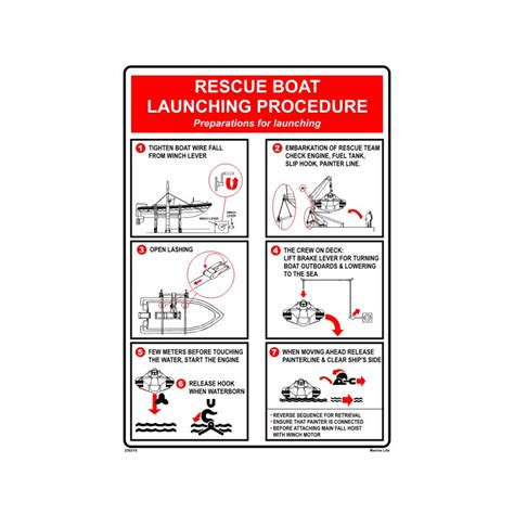 symbols used in the open boat rescue boat launching procedure 45x32cm white vin imo