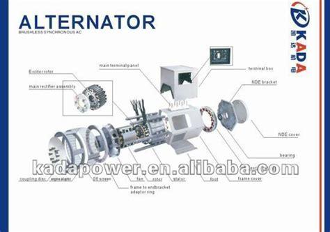 Altenator Dinamo 150 Kva 3 Phase Single Bearing Tembaga Fortuner 60kva generator and price generators 150 kva buy 60kva
