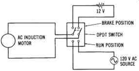 induction motor dynamic braking operational power systems