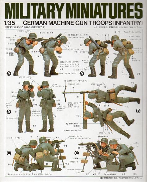 german machine gun troops kit tamiya 35038 plastic
