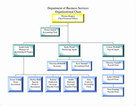 5 Business Organization Chart Sletemplatess Sletemplatess Small Business Organizational Chart Template