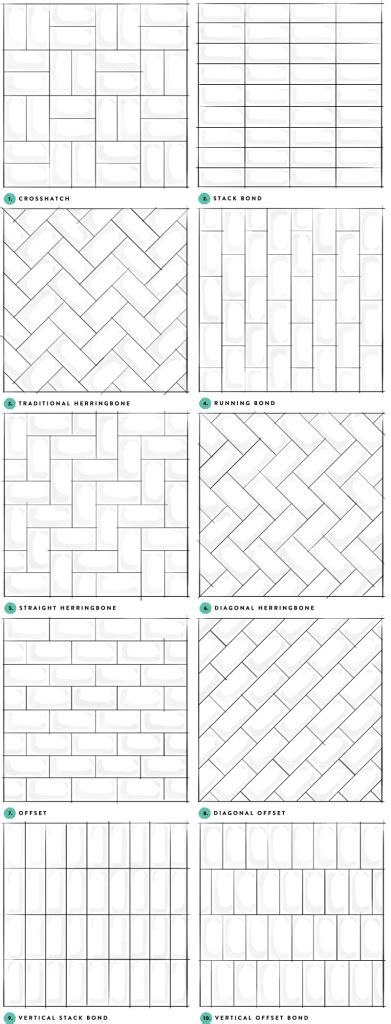 kitchen backsplash subway tile patterns pattern potential subway backsplash tile centsational
