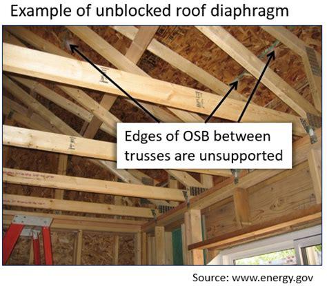 build a house unblocked shear x roof ridge design guide for unblocked roof diaphragms drj best practices