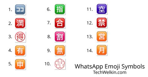 emoji japanese characters iphone emoticon symbol dictionary gallery
