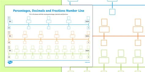 printable number line twinkle free worksheets 187 percentage decimal fraction worksheet