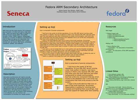 presentation poster templates free powerpoint templates work