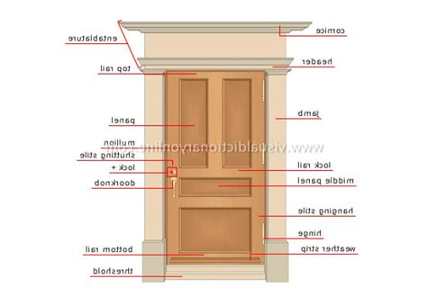 Jamb Diagram Gallery How To Guide And Refrence Parts Of A Front Door