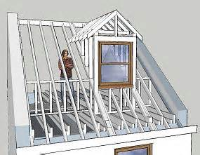 Building A Dormer On An Existing Roof An Introduction To Loft Conversions Space And Style Blog