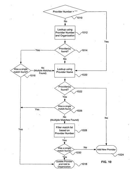 ambulatory workflow patent us20060122865 procedural medicine workflow