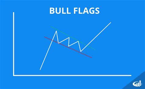 candlestick pattern flag bullish and bearish flag patterns stock charts