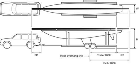 boat trailer width regulations trailers towing international etchells class