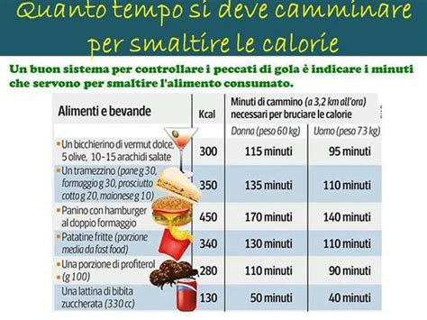 alimentazione ferro alimentazione diet and fitness e diet
