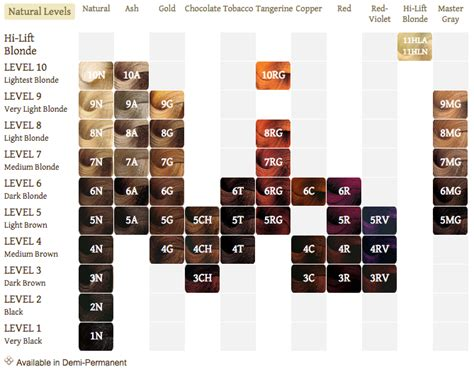argan color one n only argan hair color chart guide live