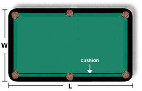 room dimension guide ultimate billiard service