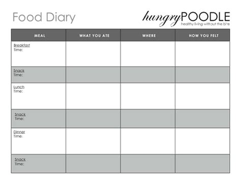 printable food diary ibs food tracker journal colomb christopherbathum co