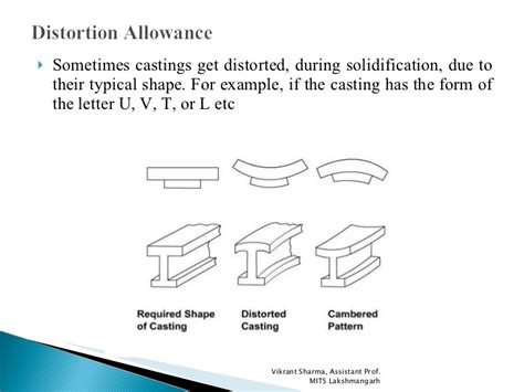 pattern allowance images pattern allowances