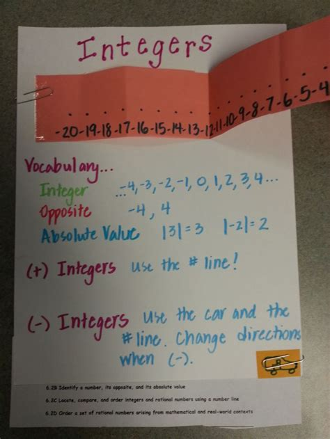printable number line for interactive notebook 17 best images about maths directed number on pinterest