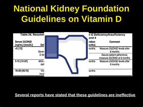 Emory Original 8877 screening and treatment of vitamin d deficiency approach strategy and future directions