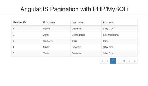 tutorial java angularjs angularjs pagination with php mysqli free source code