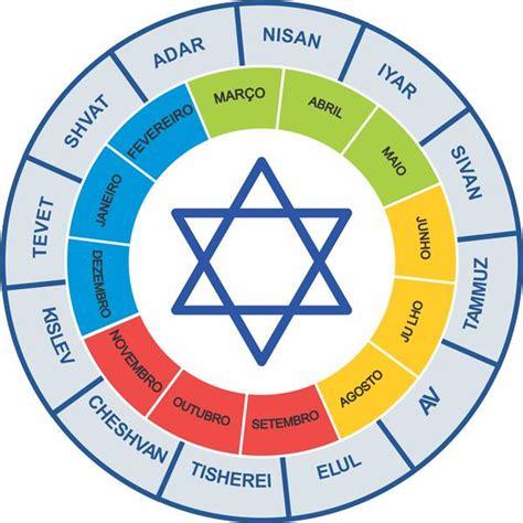 Ano No Calendã Judaico Os Meses Do Ano Judaico Coisas Judaicas