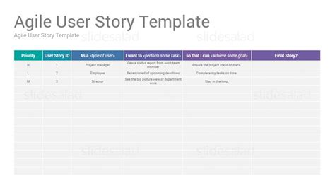 agile story card template agile project management slides presentation