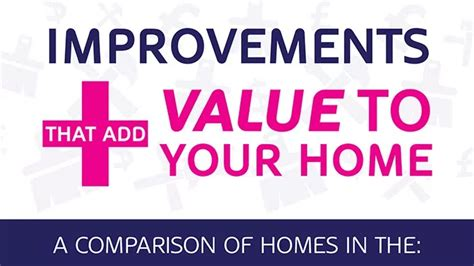 These Home Improvements Add Value Home Improvements That Add Value To Property Uk Vs U S Vs
