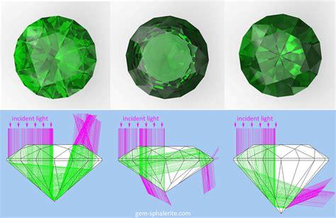 gem sphalerite trace study