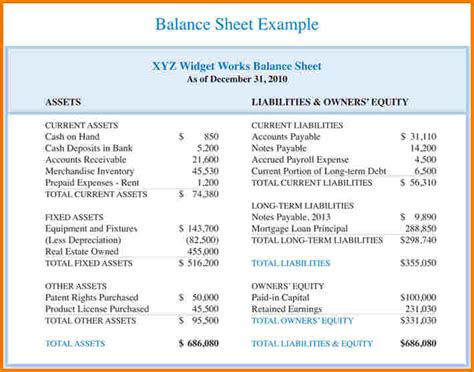small business balance sheet template balance sheet template for small business authorization