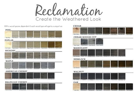 types of grays home www weatherwoodstains com