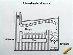 Diy Meaning a reverberatory furnace youtube
