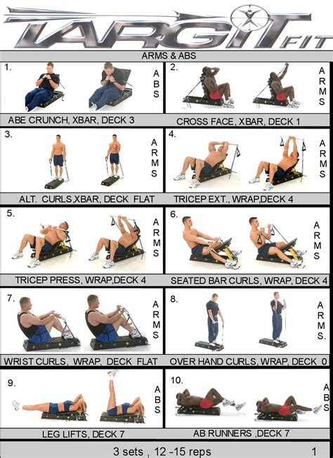 arms abs workouts