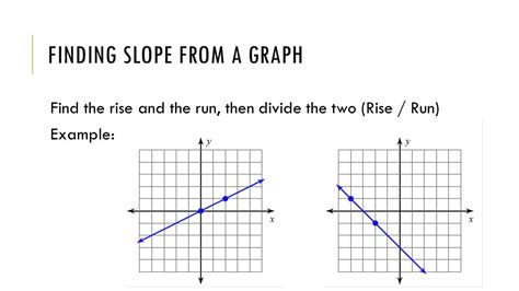 slope from a graph algebra unit 4 graphs of equations and functions ppt