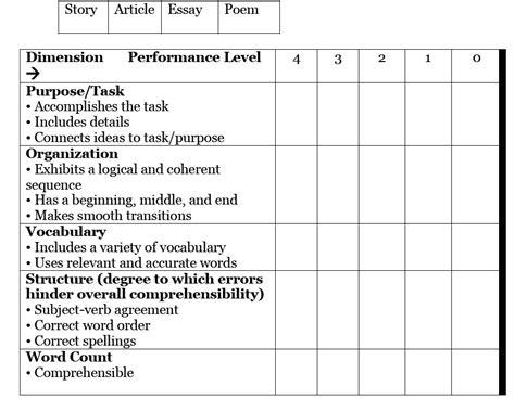Essay Writing Criteria by Essay Writing Contest Criteria Judging Essay Writing The Kite Runner