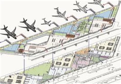 airports  infrastructures design