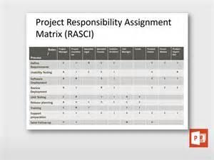project rasci matrix project templates guru