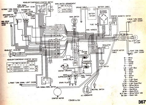 2008 bad boy buggy wiring diagram wiring diagrams wiring