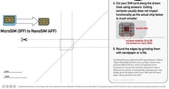 how to resize a sim card