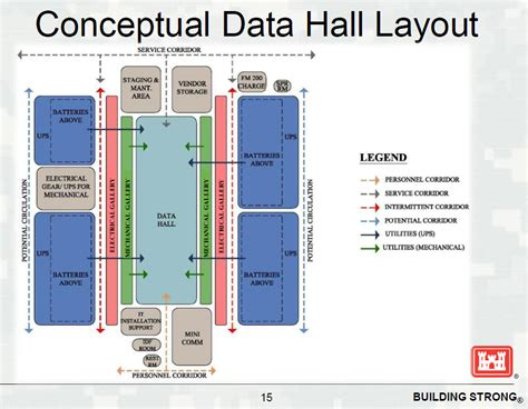 layout ruang data center decision approaches on 1 billion nsa facility data