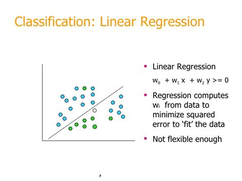 pattern classification error machine learning finding patterns outline