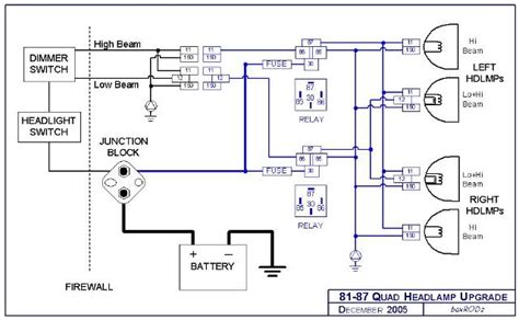 95 dodge ram headlight switch wiring diagram get free
