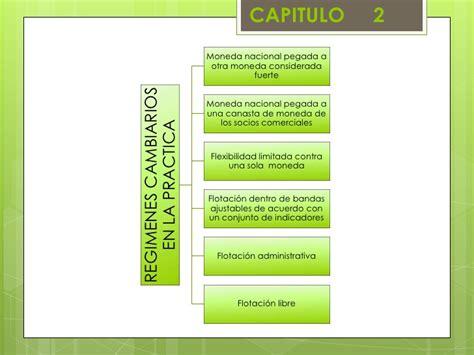 finanzas internacionales sistema monetario internacional finanzas internacionales capitulo 2 sistema monetario